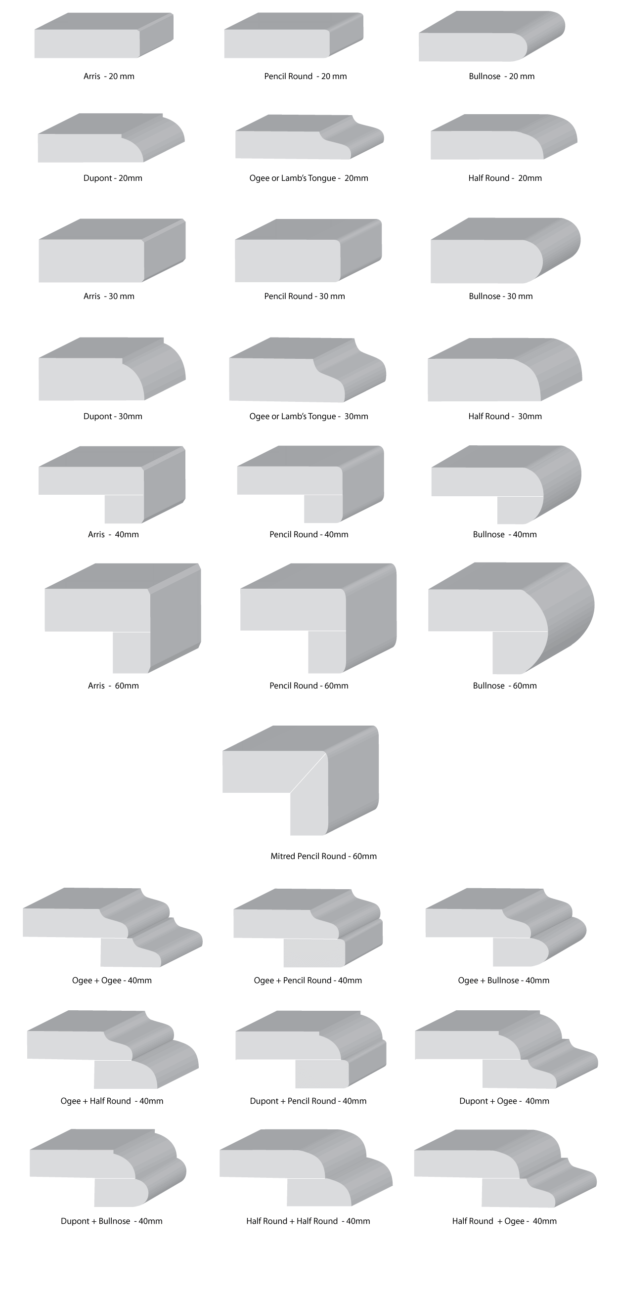 Edge Profiles Seattle Granite Countertops Marble